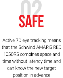 Active 7D eye tracking means that the Schwind AMARIS RED 1050RS combines space and time without latency time and can know the new target position in advance