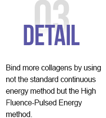 Bind more collagens by using not the standard continuous energy method but the High Fluence-Pulsed Energy method.
