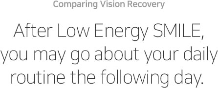 Comparing Vision Recovery. After Low Energy SMILE, you may go about your daily routine the following day.